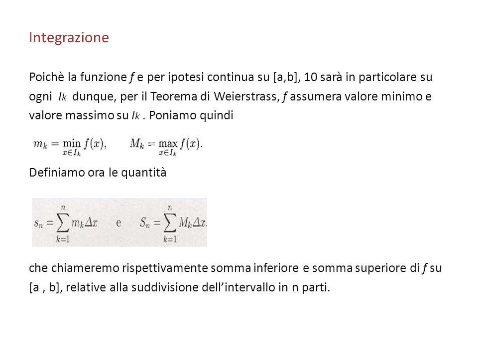 Integrazione Poichè la funzione f e per ipotesi continua su [a,b], 10 sarà in particolare su.